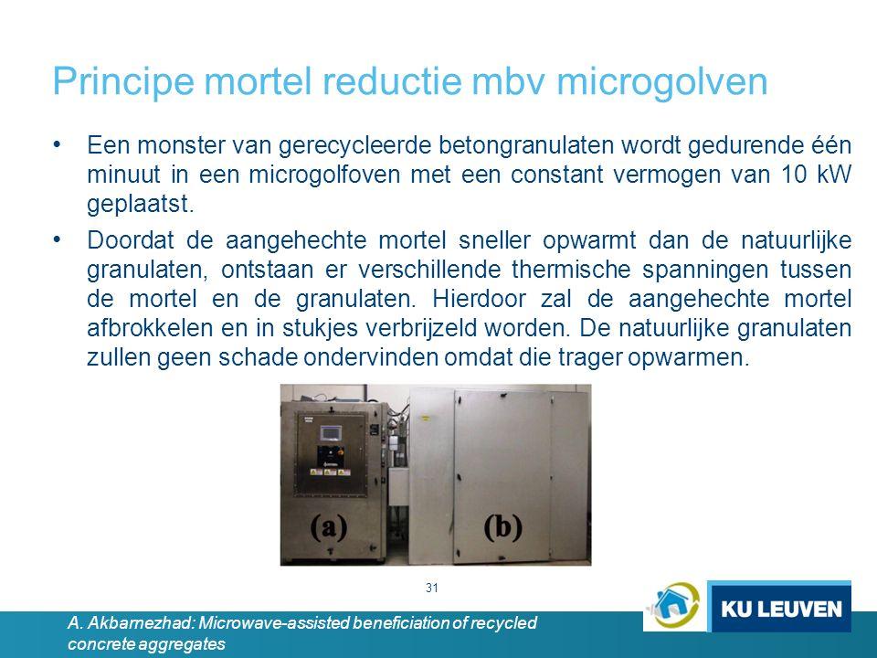 Principe mortel reductie mbv microgolven 31 Een monster van gerecycleerde betongranulaten wordt gedurende één minuut in een microgolfoven met een constant vermogen van 10 kW geplaatst.
