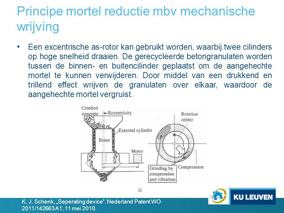 Principe mortel reductie mbv mechanische wrijving 32 Een excentrische as-rotor kan gebruikt worden, waarbij twee cilinders op hoge snelheid draaien.