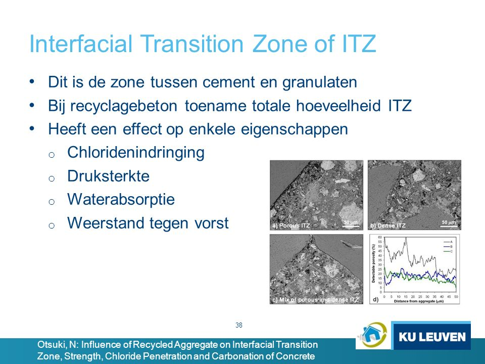 Interfacial Transition Zone of ITZ 38 Dit is de zone tussen cement en granulaten Bij recyclagebeton toename totale hoeveelheid ITZ Heeft een effect op enkele eigenschappen o Chloridenindringing o Druksterkte o Waterabsorptie o Weerstand tegen vorst Otsuki, N: Influence of Recycled Aggregate on Interfacial Transition Zone, Strength, Chloride Penetration and Carbonation of Concrete