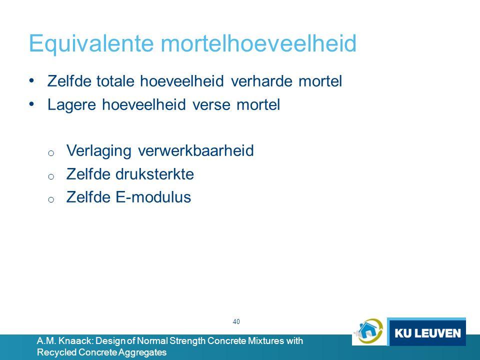 Equivalente mortelhoeveelheid 40 Zelfde totale hoeveelheid verharde mortel Lagere hoeveelheid verse mortel o Verlaging verwerkbaarheid o Zelfde druksterkte o Zelfde E-modulus A.M.
