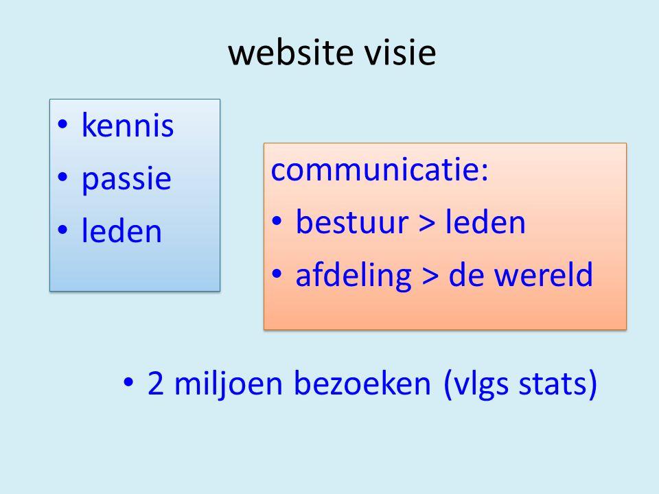 website visie kennis passie leden kennis passie leden communicatie: bestuur > leden afdeling > de wereld communicatie: bestuur > leden afdeling > de wereld 2 miljoen bezoeken (vlgs stats)
