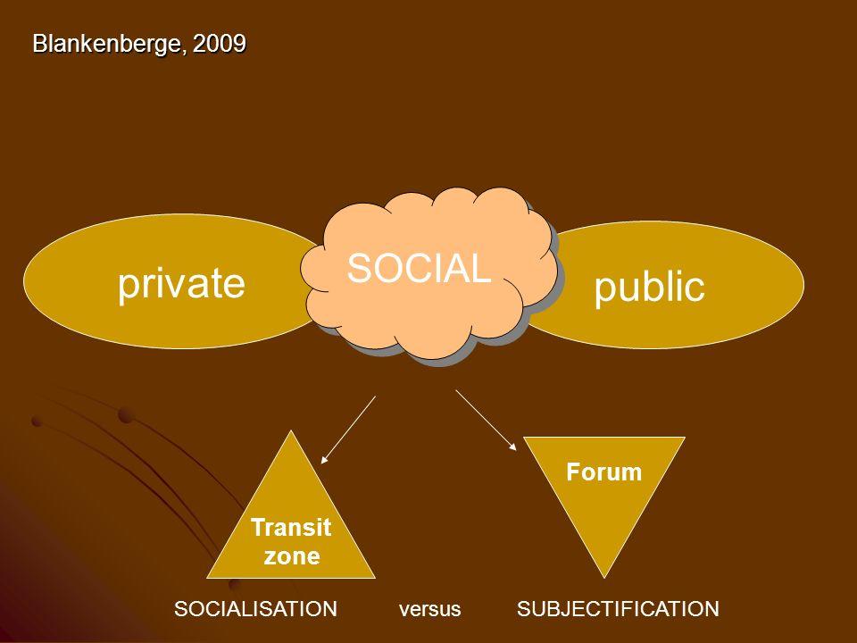 Blankenberge, 2009 private public SOCIAL Transit zone Forum SOCIALISATION versusSUBJECTIFICATION
