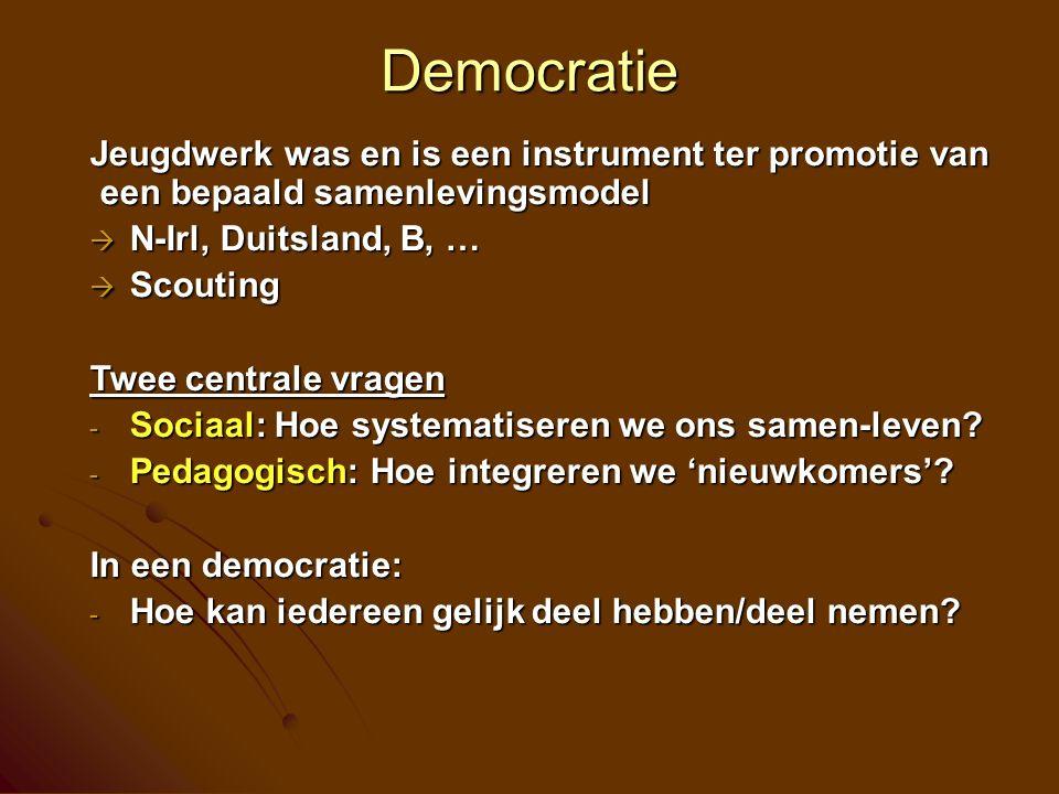Democratie Dit zijn geen technische, methodische vragen.