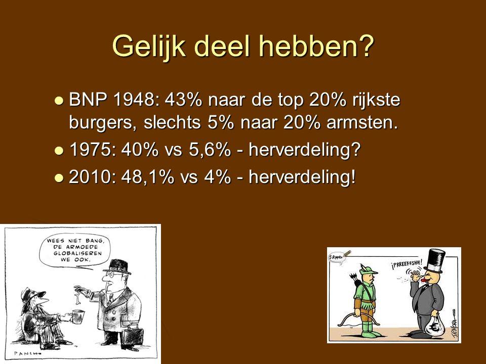 Gelijk deel hebben. BNP 1948: 43% naar de top 20% rijkste burgers, slechts 5% naar 20% armsten.