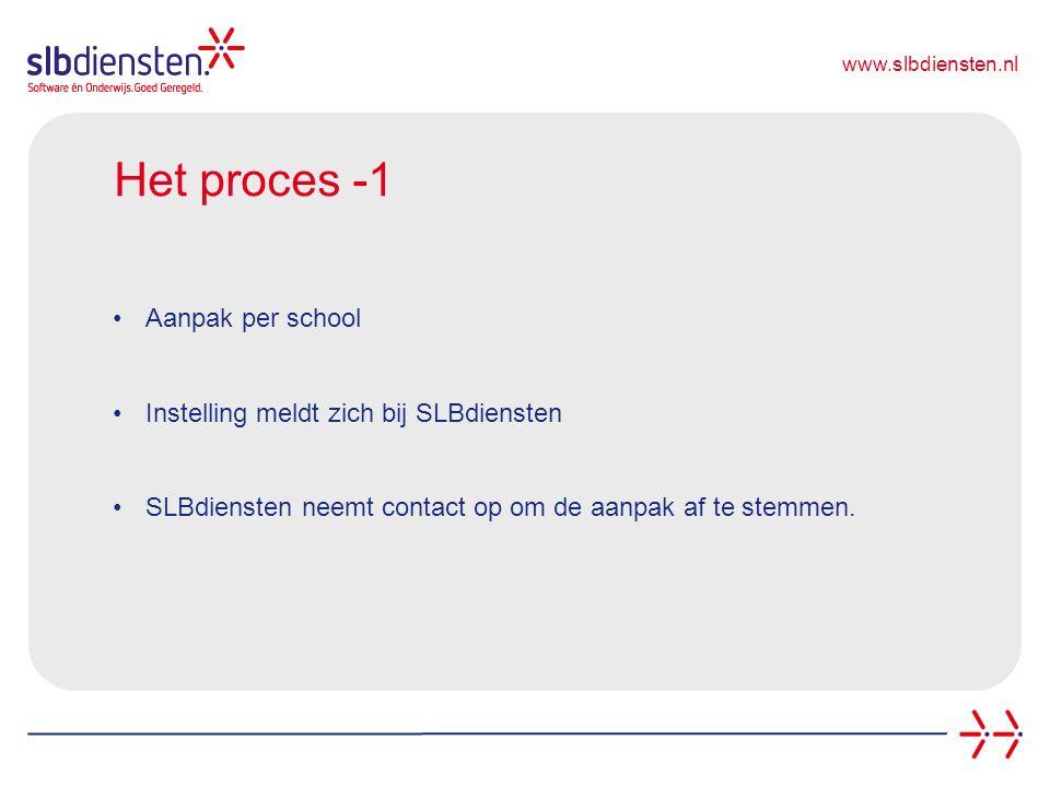 www.slbdiensten.nl Het proces -1 Aanpak per school Instelling meldt zich bij SLBdiensten SLBdiensten neemt contact op om de aanpak af te stemmen.