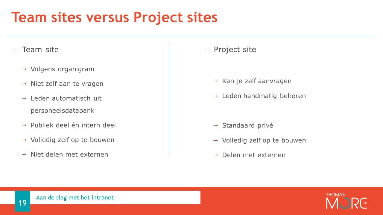 Team sites versus Project sites Aan de slag met het intranet 19