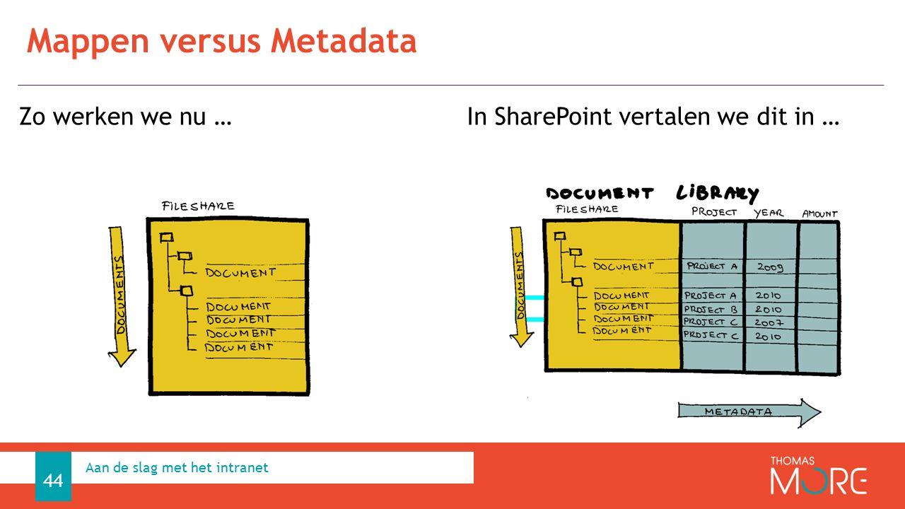 Mappen versus Metadata Zo werken we nu …In SharePoint vertalen we dit in … Aan de slag met het intranet 44