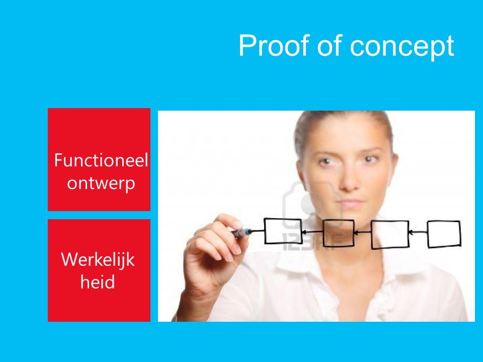 Proof of concept Functioneel ontwerp Werkelijk heid