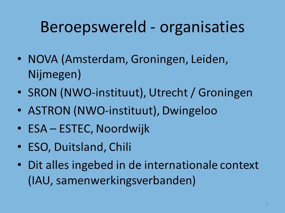 Beroepswereld - organisaties NOVA (Amsterdam, Groningen, Leiden, Nijmegen) SRON (NWO-instituut), Utrecht / Groningen ASTRON (NWO-instituut), Dwingeloo ESA – ESTEC, Noordwijk ESO, Duitsland, Chili Dit alles ingebed in de internationale context (IAU, samenwerkingsverbanden) 4