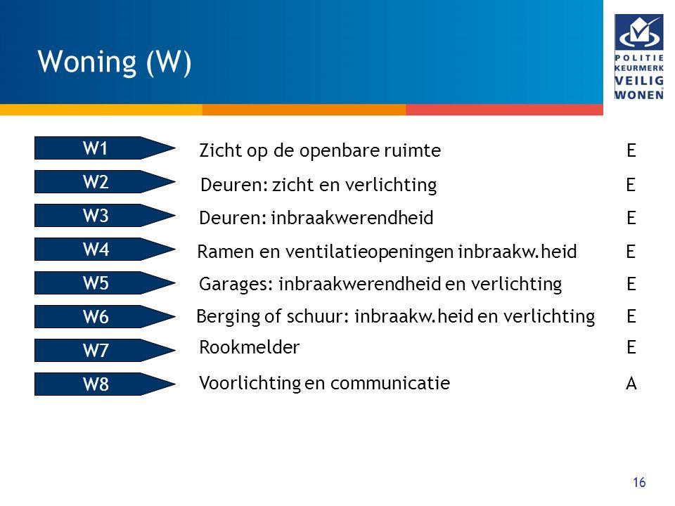 16 Woning (W) W1 W2 W3 W4 W5 W6 W7 W8 Zicht op de openbare ruimte E Deuren: zicht en verlichting E Deuren: inbraakwerendheid E Ramen en ventilatieopen
