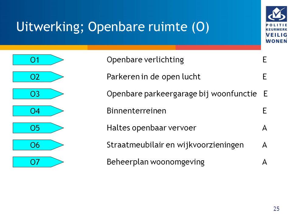 25 Uitwerking; Openbare ruimte (O) O3 O4 O5 O6 O7 O2 O1 Openbare verlichting E Parkeren in de open lucht E Openbare parkeergarage bij woonfunctie E Bi