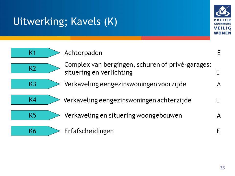 33 Uitwerking; Kavels (K) K1 K2 K3 K4 K5 K6 Achterpaden E Complex van bergingen, schuren of privé-garages: situering en verlichting E Verkaveling eeng