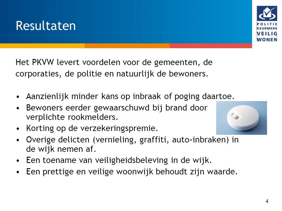 4 Resultaten Het PKVW levert voordelen voor de gemeenten, de corporaties, de politie en natuurlijk de bewoners.