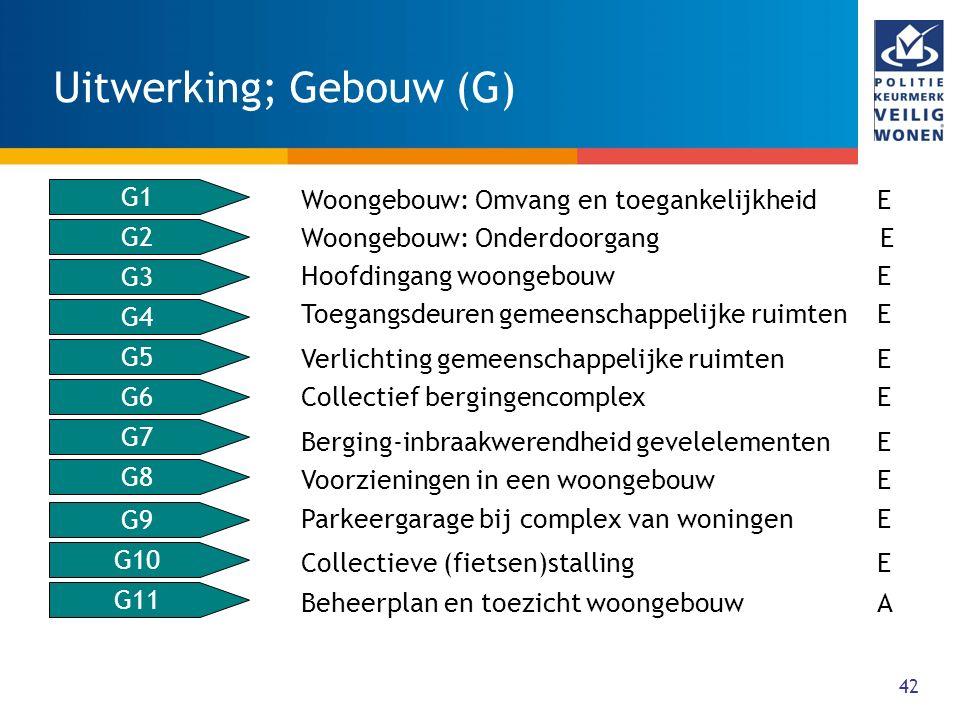 42 Uitwerking; Gebouw (G) G2 G3 G4 G5 G6 G7 G8 G9 G10 G11 G1 Woongebouw: Omvang en toegankelijkheid E Woongebouw: Onderdoorgang E Hoofdingang woongebo