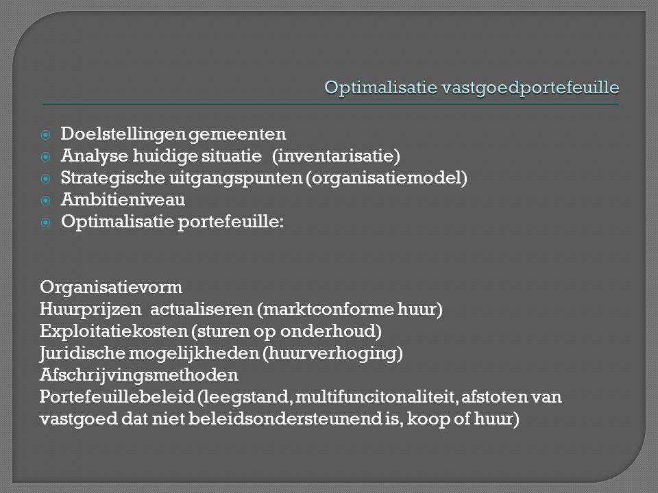  Doelstellingen gemeenten  Analyse huidige situatie (inventarisatie)  Strategische uitgangspunten (organisatiemodel)  Ambitieniveau  Optimalisati