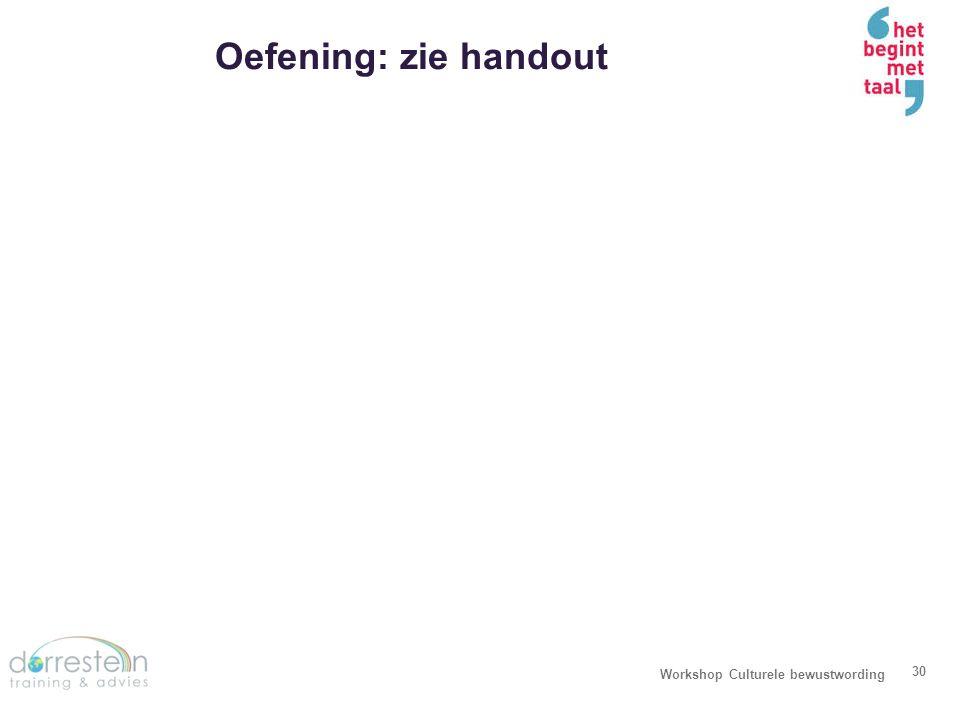 Oefening: zie handout Workshop Culturele bewustwording 30