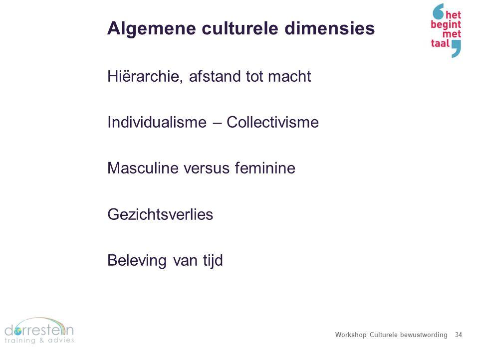 Algemene culturele dimensies Workshop Culturele bewustwording34 Hiërarchie, afstand tot macht Individualisme – Collectivisme Masculine versus feminine