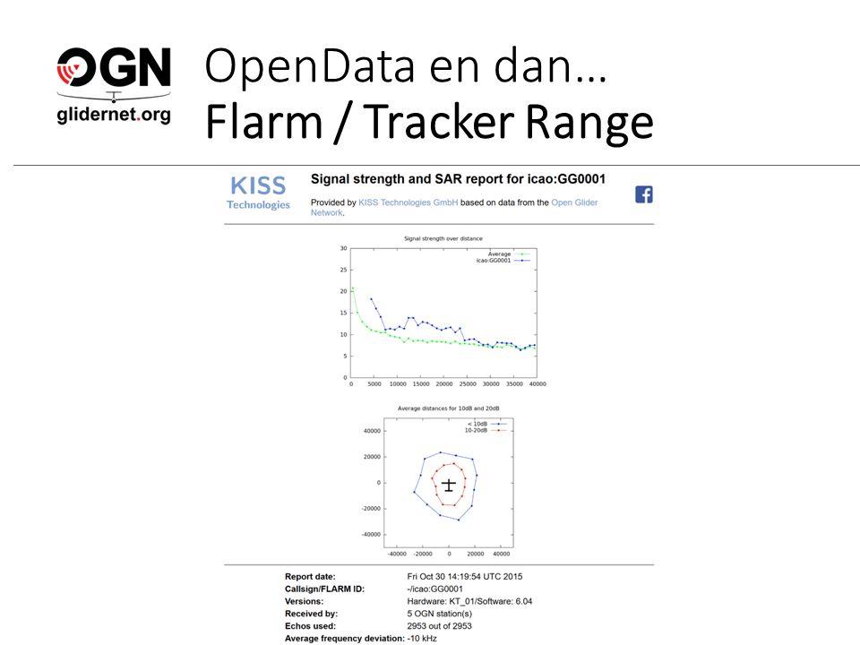 OpenData en dan… Flarm / Tracker Range
