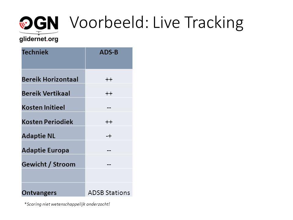 Voorbeeld: Live Tracking TechniekADS-BSpotGSM / KNVvL Tracker Flarm / OGN Bereik Horizontaal++ +(-) Bereik Vertikaal++ --++ Kosten Initieel---+ / -- / + Kosten Periodiek++---++ Adaptie NL-+---+++ Adaptie Europa---+ ++ Gewicht / Stroom--++++ OntvangersADSB StationsSatellietGSM MastenOGN Stations *Scoring niet wetenschappelijk onderzocht!
