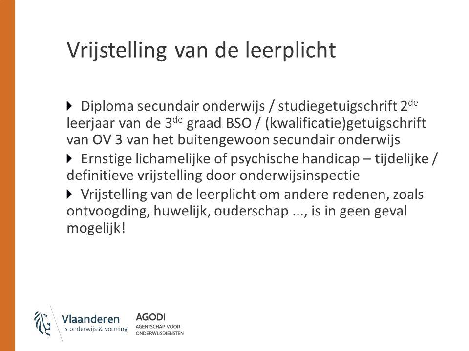 Kinderen zonder wettig verblijfsstatuut Alle kinderen die op het Belgisch grondgebied verblijven hebben recht op onderwijs Leerplicht gaat in op 60e dag na inschrijving in het vreemdelingenregister, in het wachtregister of in het bevolkingsregister
