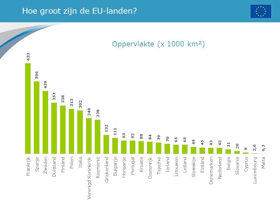 Hoe groot zijn de EU-landen? Oppervlakte (x 1000 km²)