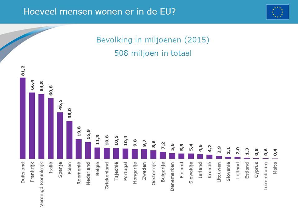 Hoeveel mensen wonen er in de EU? Bevolking in miljoenen (2015) 508 miljoen in totaal