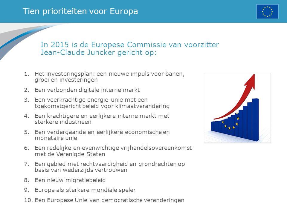 Tien prioriteiten voor Europa In 2015 is de Europese Commissie van voorzitter Jean-Claude Juncker gericht op: 1.Het investeringsplan: een nieuwe impuls voor banen, groei en investeringen 2.Een verbonden digitale interne markt 3.Een veerkrachtige energie-unie met een toekomstgericht beleid voor klimaatverandering 4.Een krachtigere en eerlijkere interne markt met sterkere industrieën 5.Een verdergaande en eerlijkere economische en monetaire unie 6.Een redelijke en evenwichtige vrijhandelsovereenkomst met de Verenigde Staten 7.Een gebied met rechtvaardigheid en grondrechten op basis van wederzijds vertrouwen 8.Een nieuw migratiebeleid 9.Europa als sterkere mondiale speler 10.Een Europese Unie van democratische veranderingen