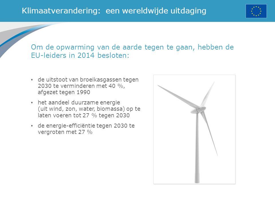 Klimaatverandering: een wereldwijde uitdaging de uitstoot van broeikasgassen tegen 2030 te verminderen met 40 %, afgezet tegen 1990 het aandeel duurzame energie (uit wind, zon, water, biomassa) op te laten voeren tot 27 % tegen 2030 de energie-efficiëntie tegen 2030 te vergroten met 27 % Om de opwarming van de aarde tegen te gaan, hebben de EU-leiders in 2014 besloten: