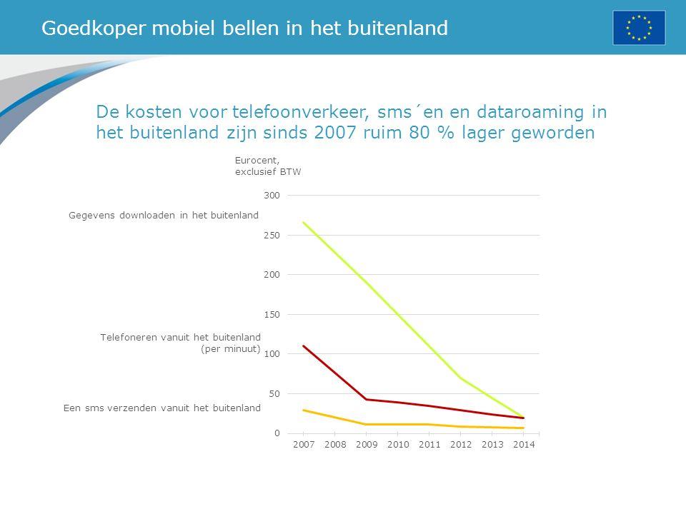 Goedkoper mobiel bellen in het buitenland De kosten voor telefoonverkeer, sms´en en dataroaming in het buitenland zijn sinds 2007 ruim 80 % lager gewo