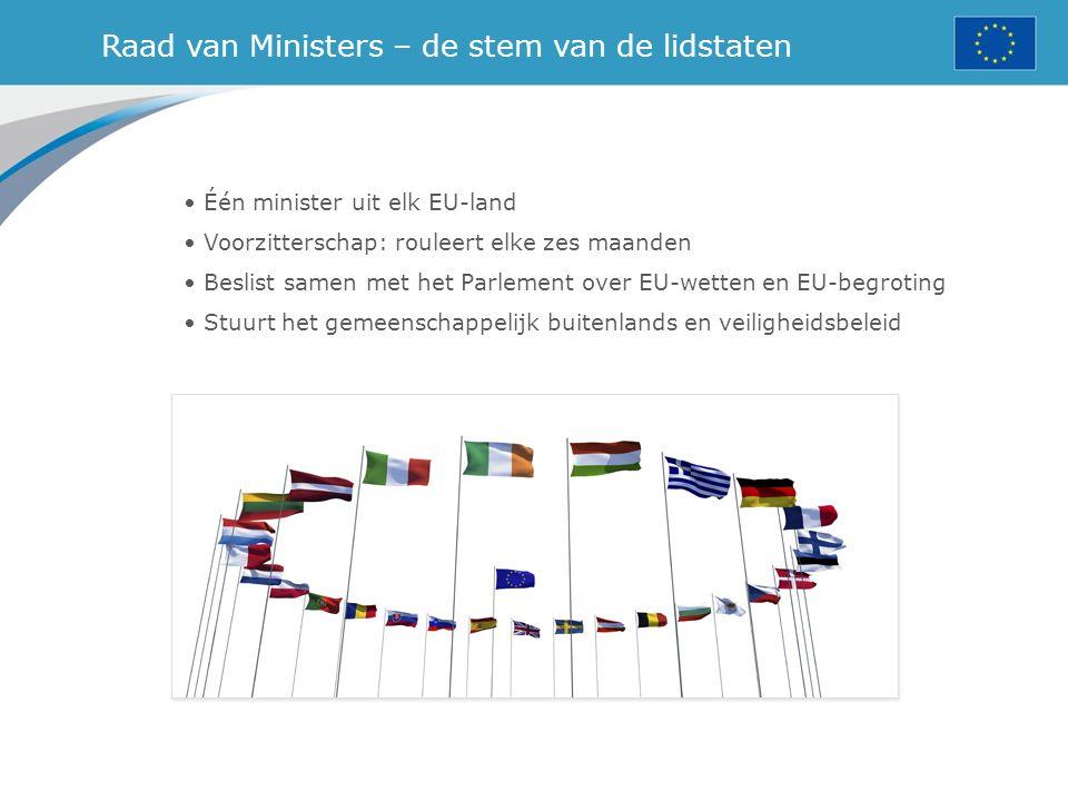 Raad van Ministers – de stem van de lidstaten Één minister uit elk EU-land Voorzitterschap: rouleert elke zes maanden Beslist samen met het Parlement over EU-wetten en EU-begroting Stuurt het gemeenschappelijk buitenlands en veiligheidsbeleid