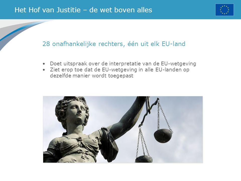 Het Hof van Justitie – de wet boven alles 28 onafhankelijke rechters, één uit elk EU-land Doet uitspraak over de interpretatie van de EU-wetgeving Ziet erop toe dat de EU-wetgeving in alle EU-landen op dezelfde manier wordt toegepast