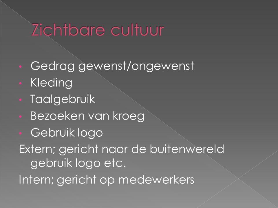 Gedrag gewenst/ongewenst Kleding Taalgebruik Bezoeken van kroeg Gebruik logo Extern; gericht naar de buitenwereld gebruik logo etc.