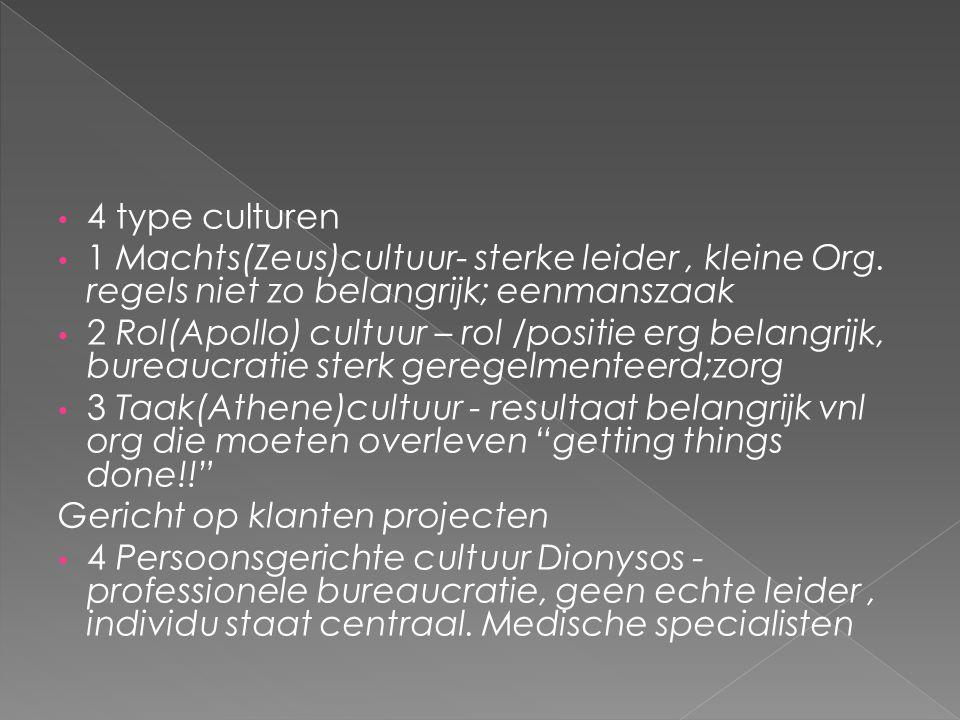 4 type culturen 1 Machts(Zeus)cultuur- sterke leider, kleine Org.