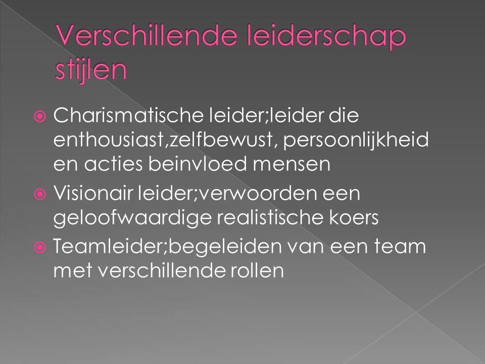  Charismatische leider;leider die enthousiast,zelfbewust, persoonlijkheid en acties beinvloed mensen  Visionair leider;verwoorden een geloofwaardige realistische koers  Teamleider;begeleiden van een team met verschillende rollen