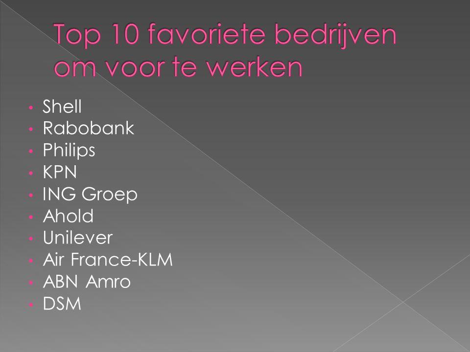 Shell Rabobank Philips KPN ING Groep Ahold Unilever Air France-KLM ABN Amro DSM