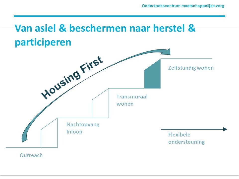 Radboud universitair medisch centrum Impuls - Onderzoekscentrum maatschappelijke zorg Vragen.