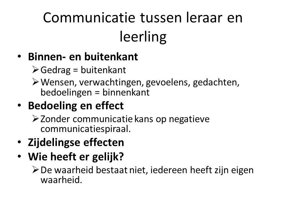 De talen in een groep Digitale taal:  Afgesproken tekens: woorden.