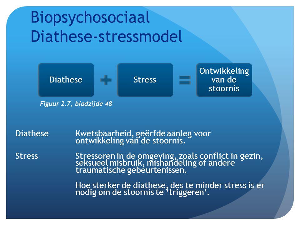 Figuur 2.7, bladzijde 48 DiatheseKwetsbaarheid, geërfde aanleg voor ontwikkeling van de stoornis. Stress Stressoren in de omgeving, zoals conflict in