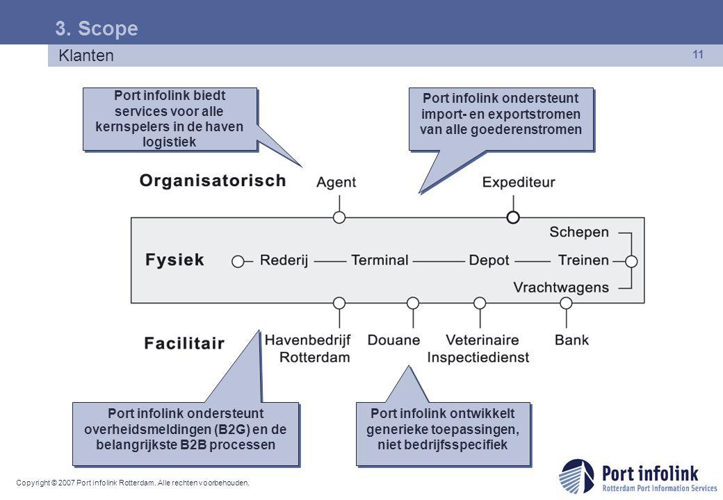Copyright © 2007 Port infolink Rotterdam. Alle rechten voorbehouden. 11 3. Scope Klanten Port infolink biedt services voor alle kernspelers in de have