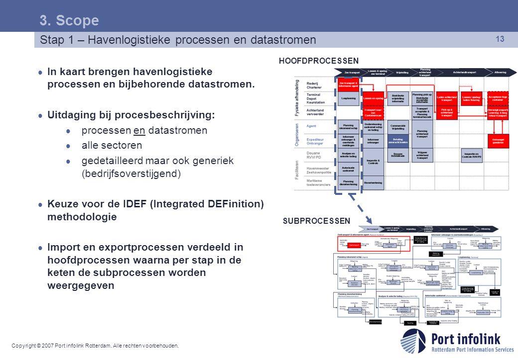 Copyright © 2007 Port infolink Rotterdam. Alle rechten voorbehouden. 13 Stap 1 – Havenlogistieke processen en datastromen 3. Scope In kaart brengen ha