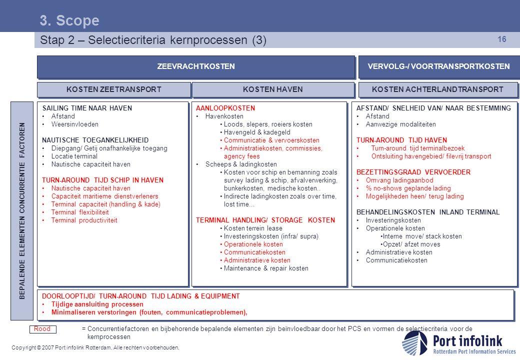 Copyright © 2007 Port infolink Rotterdam. Alle rechten voorbehouden. 16 Stap 2 – Selectiecriteria kernprocessen (3) 3. Scope BEPALENDE ELEMENTEN CONCU