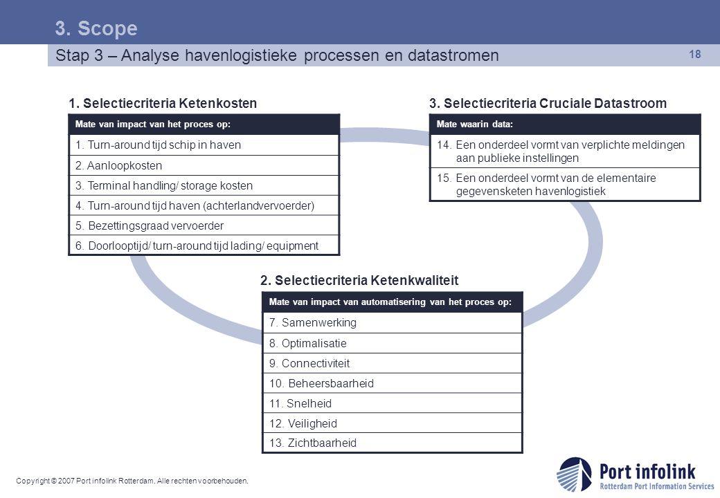 Copyright © 2007 Port infolink Rotterdam. Alle rechten voorbehouden. 18 Stap 3 – Analyse havenlogistieke processen en datastromen 3. Scope Mate van im