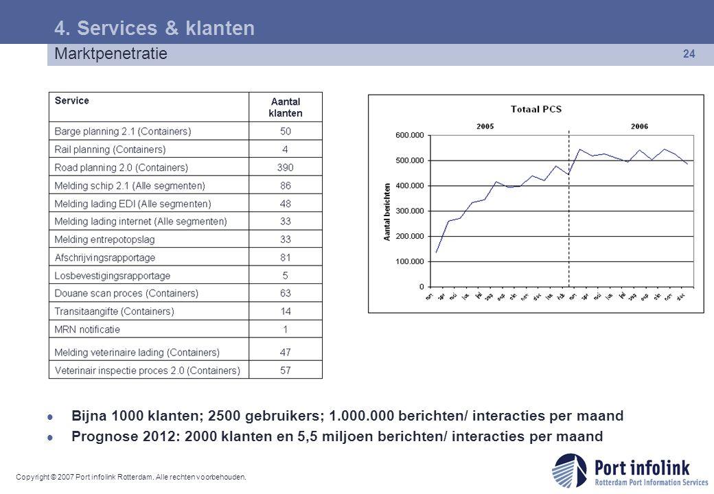 Copyright © 2007 Port infolink Rotterdam. Alle rechten voorbehouden. 24 4. Services & klanten Marktpenetratie Bijna 1000 klanten; 2500 gebruikers; 1.0
