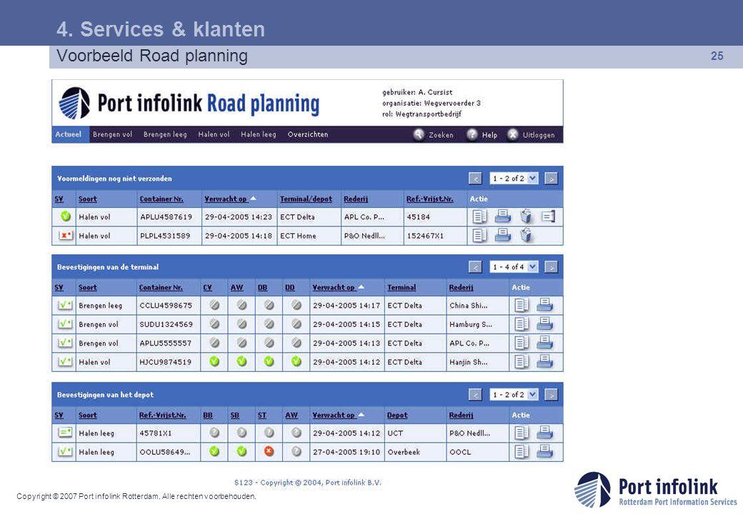 Copyright © 2007 Port infolink Rotterdam. Alle rechten voorbehouden. 25 4. Services & klanten Voorbeeld Road planning