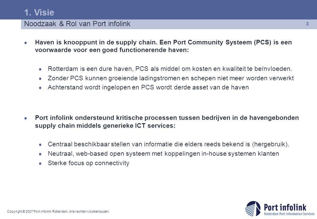 Copyright © 2007 Port infolink Rotterdam. Alle rechten voorbehouden. 3 Haven is knooppunt in de supply chain. Een Port Community Systeem (PCS) is een