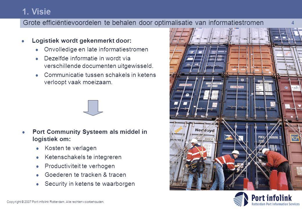 Copyright © 2007 Port infolink Rotterdam. Alle rechten voorbehouden. 4 Logistiek wordt gekenmerkt door: Onvolledige en late informatiestromen Dezelfde