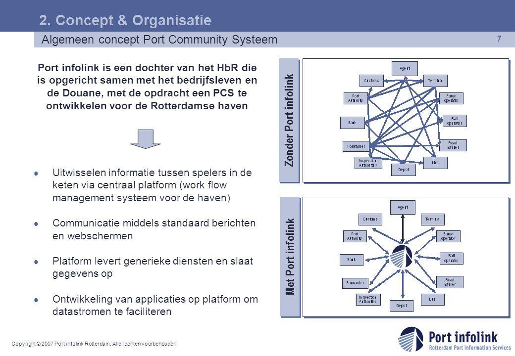 Copyright © 2007 Port infolink Rotterdam. Alle rechten voorbehouden. 7 Zonder Port infolink Met Port infolink Algemeen concept Port Community Systeem