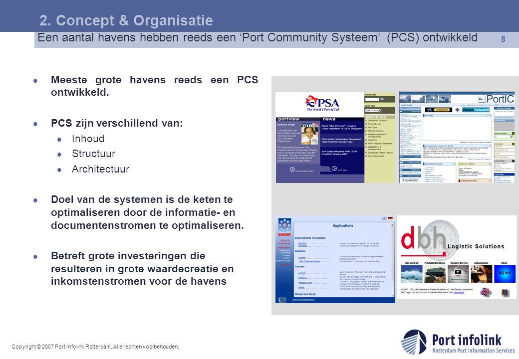 Copyright © 2007 Port infolink Rotterdam. Alle rechten voorbehouden. 8 Een aantal havens hebben reeds een 'Port Community Systeem' (PCS) ontwikkeld Me