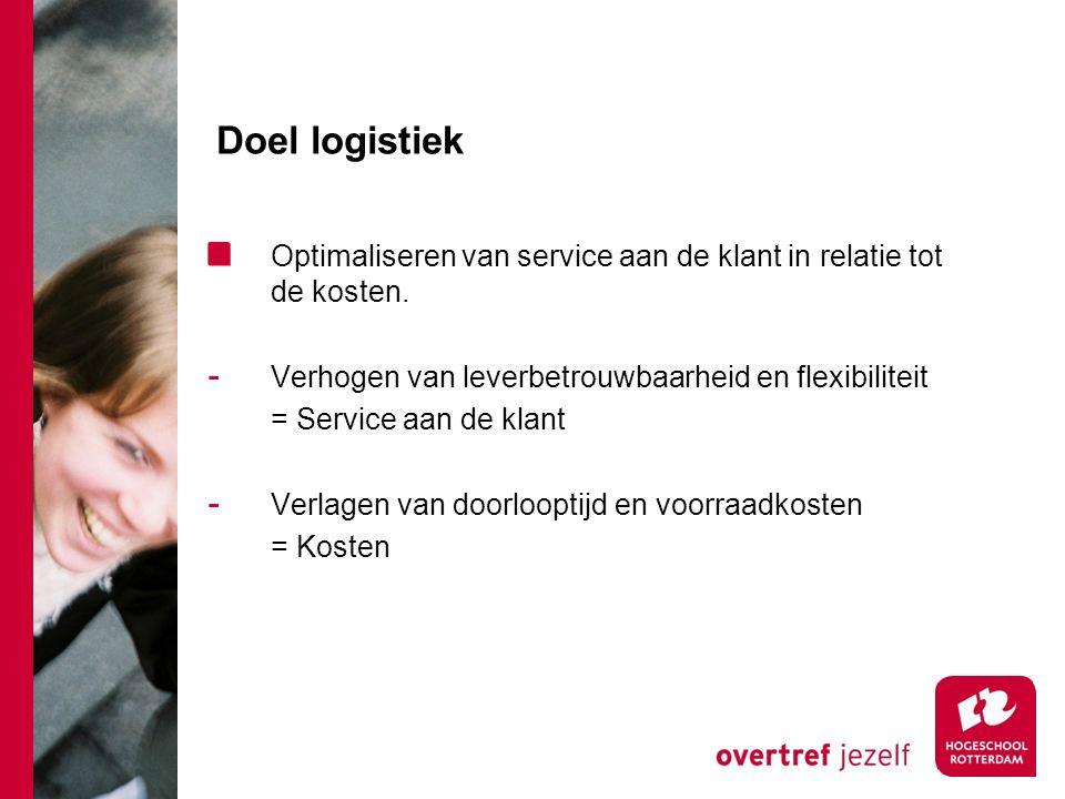 Optimaliseren van service aan de klant in relatie tot de kosten.