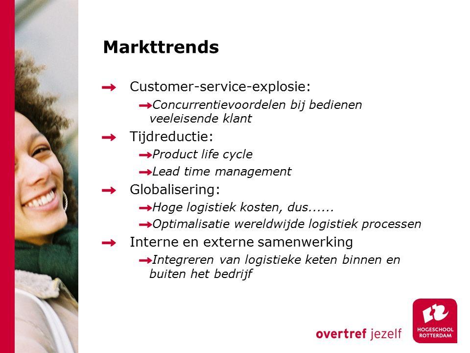 Markttrends Customer-service-explosie: Concurrentievoordelen bij bedienen veeleisende klant Tijdreductie: Product life cycle Lead time management Glob